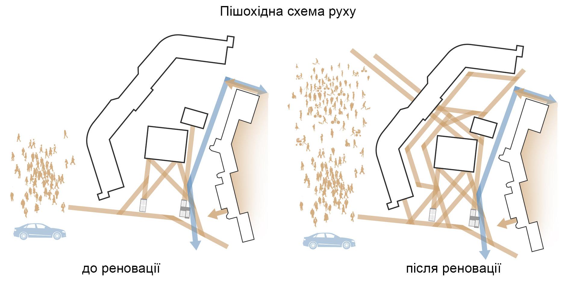 Схема руху Арсенальна площа
